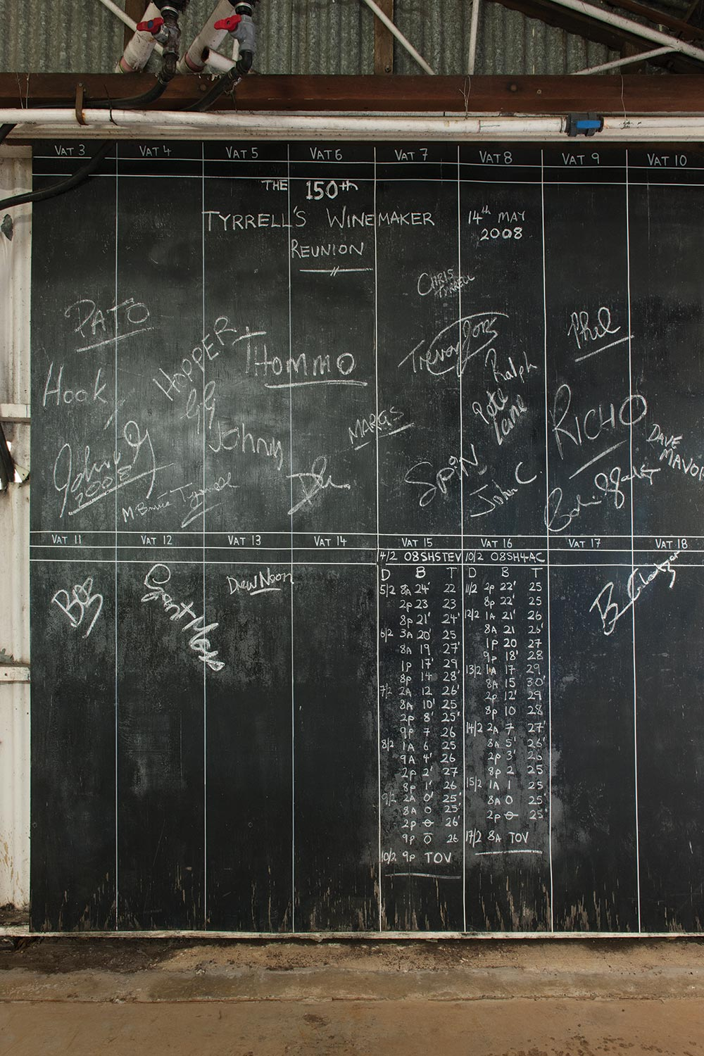 Blackboard celebrating the company's 150th anniversary